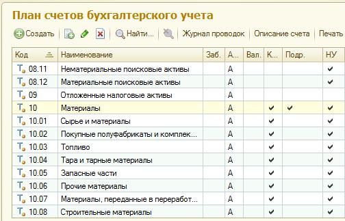 Автоматизация учета розничной торговли в 1с бухгалтерии 8.0 обслуживание 1с бухгалтерия в красноярске