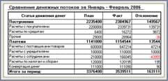Курсы валют программа