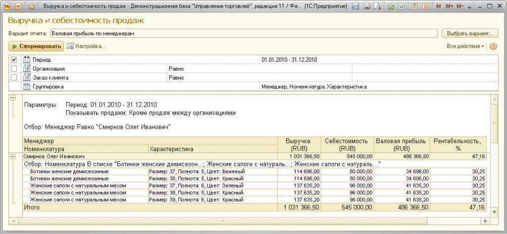 Как в 1с продажи с прибылью программист 1с вакансии санкт-петербург без опыта